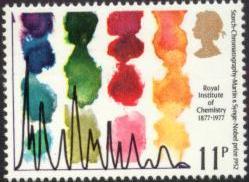 exp cromatografia