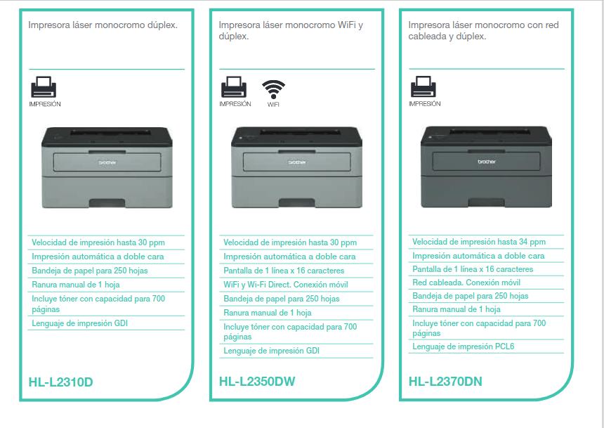 HL-L2310D vs HL-L2350DW vs HL-2370DN
