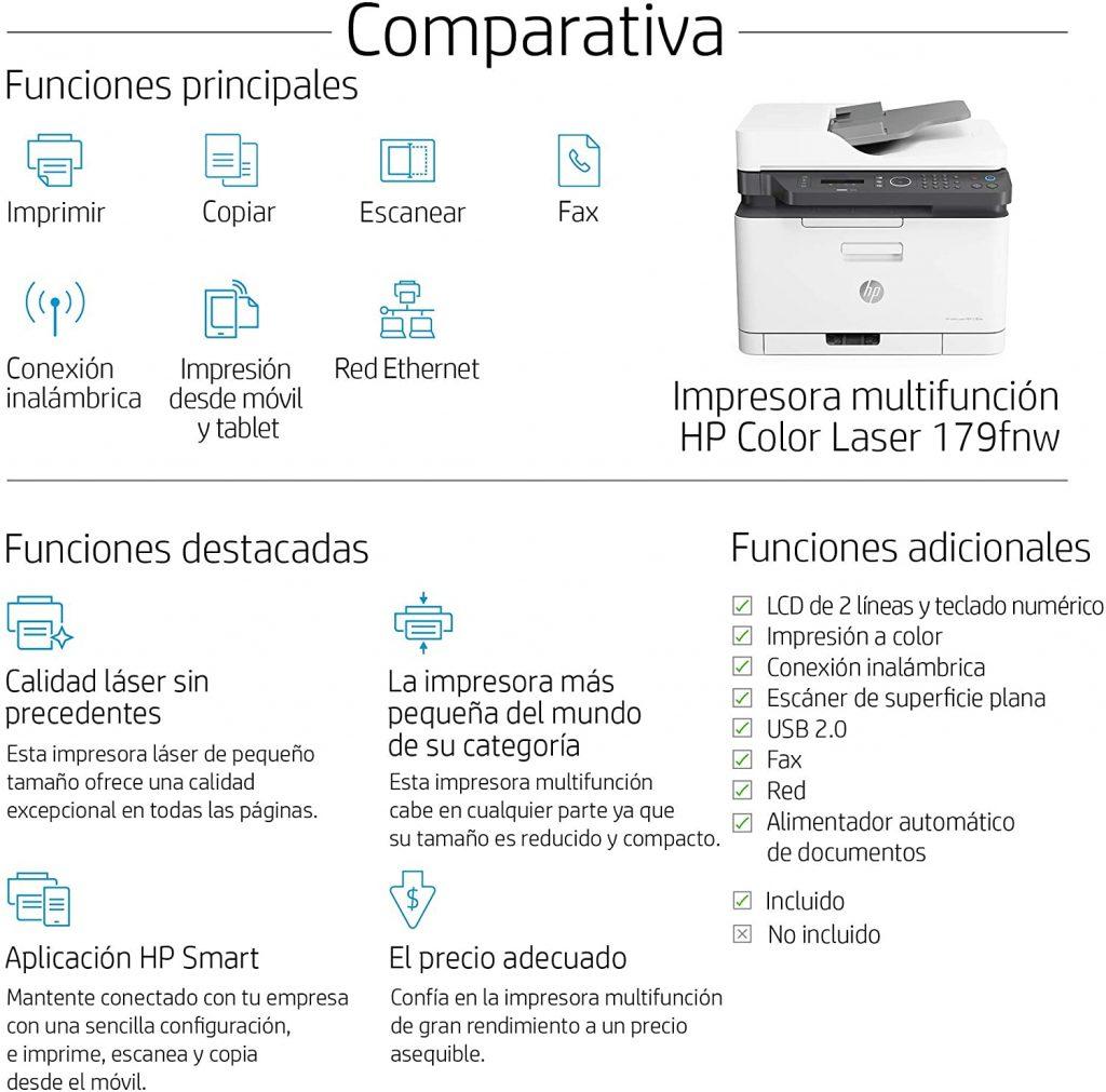 Impresora multifunción HP Color Laser 179fnw caracteristicas